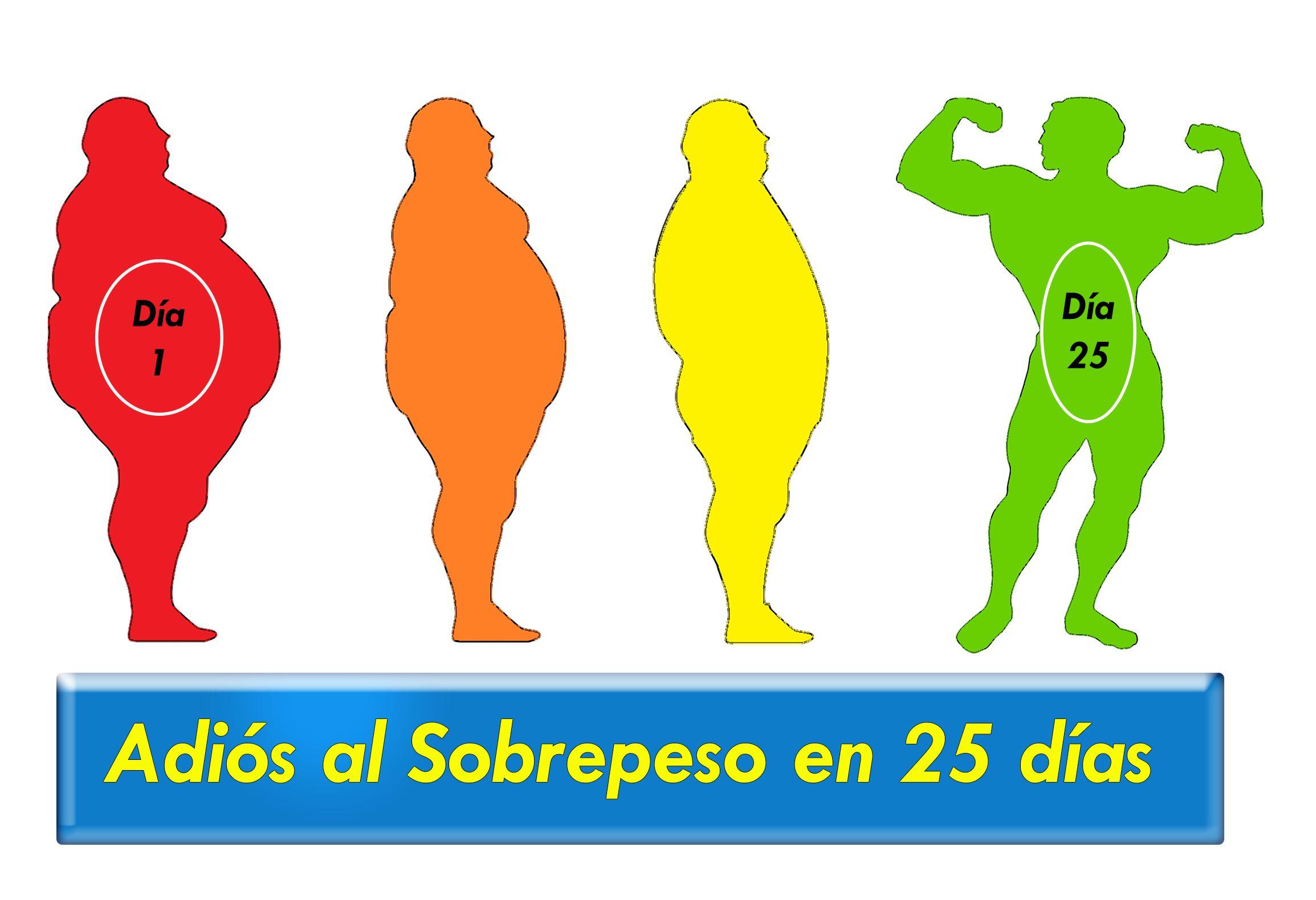 Plan para Perder Sobrepeso en 25 Días